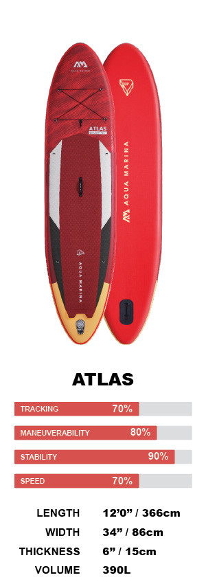 """Aqua Marina ATLAS 12'0"""" Inflatable Stand Up Paddleboard Package"""