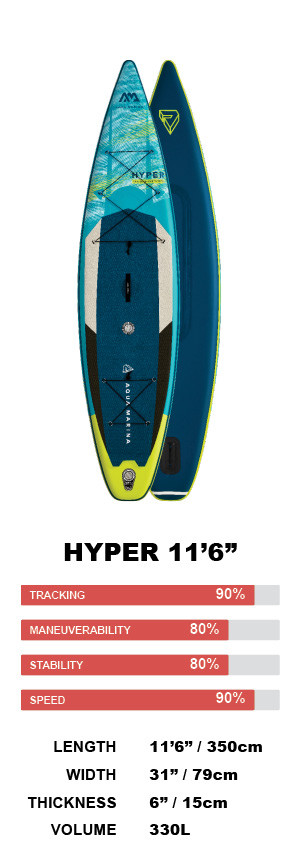 """Aqua Marina Hyper 11'6"""" Inflatable Stand Up Paddleboard Package"""