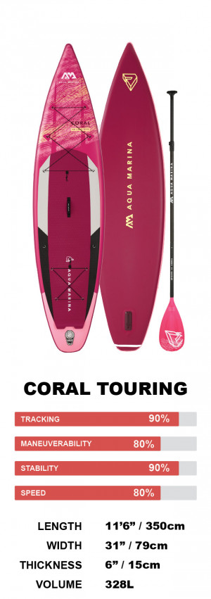 """Aqua Marina Coral Touring Ladies 12'6"""" Inflatable Stand Up Paddleboard Package 2022"""