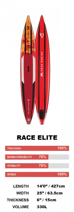 "Aqua Marina RACE ELITE 14'0"" Inflatable Stand Up Paddleboard Package"