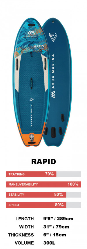 """Aqua Marina Rapid 9'6"""" White Water / River Stand Up Paddle Board Package 2022"""