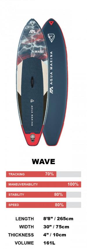 "Aqua Marina Wave 8'8"" Inflatable Surfboard / Stand Up Paddle Board 2022"
